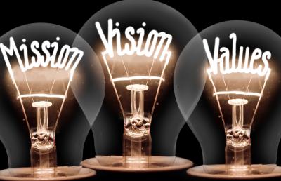 misión, visión, valores